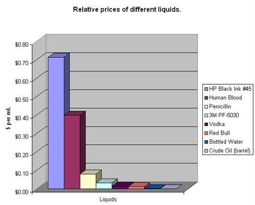 liquids.jpg